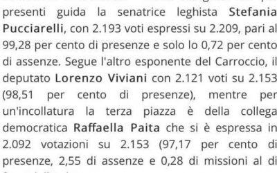 Prima tra i Parlamentari di La Spezia per presenze in Parlamento nel 2018: 99,28 %