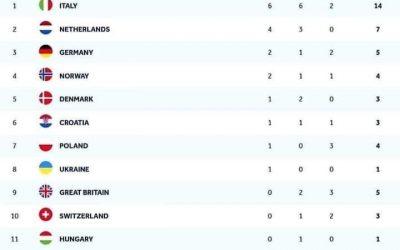 Mondiali Canottaggio a Sabaudia, Italia prima nel medagliere tra le nazioni
